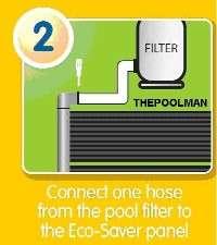 New Eco SAVER 20 Swimming Pool Solar Heater Panel