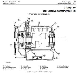 Sabre 38 Deck Belt Routing 367153 furthermore Wiring Diagram For John Deere F525 further Dodge 318 Ignition Wiring Diagram in addition John Deere 111 Mower Deck Diagram likewise John Deere F525 Wiring Harness. on john deere sx95 wiring diagram