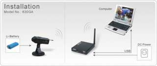 USB 2.0 2.4GHz WIRELESS Color CCTV Camera DVR Security Kit LAPTOP IR
