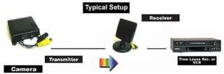 8ghz Wireless Video Transmitter Receiver TX RX Kit.8