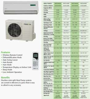 9000 Btu AC Mini Split Air Conditioner Heat Pump 3/4T
