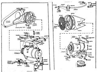 Scale Turbine Engines