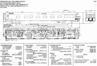 Burlington Northern Passenger Car Diagrams   1978