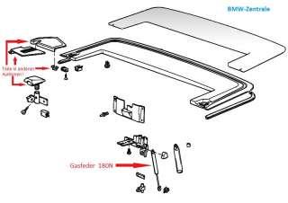 bmw e36 cabrio verdeck halbautomatisch. Black Bedroom Furniture Sets. Home Design Ideas